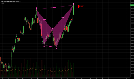 GBPNZD: GBPNZD short now