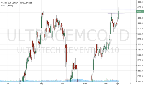 ULTRACEMCO: Ultratech Cement on Distribution Zone..