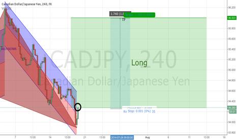 CADJPY: A big change in CADJPY fly so high (Long)