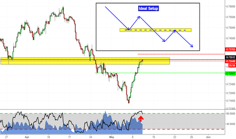 CADCHF: Trend Continuation Trade on CADCHF