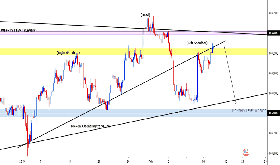 NZDUSD: What do you think is next for NXDUSD? Rise or Drop?