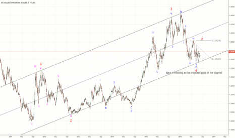 USDSGD: USD at beginning of larger wave 5 move up against SGD