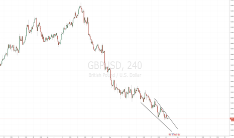 GBPUSD: Ready for this next GBPUSD move?