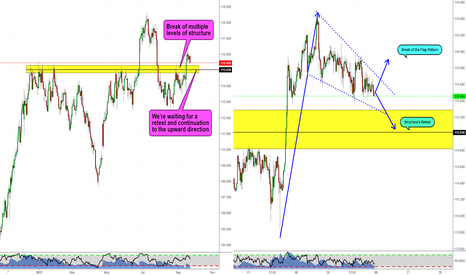 CHFJPY: Two cases on CHFJPY (videoanalysis included)