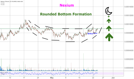 NXCBTC: Rounded Bottom on NXC