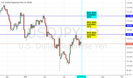 USDJPY: BOJ: JPY V USD, EUR, GBP - WHAT THE OPTION MARKET IS TELLING US