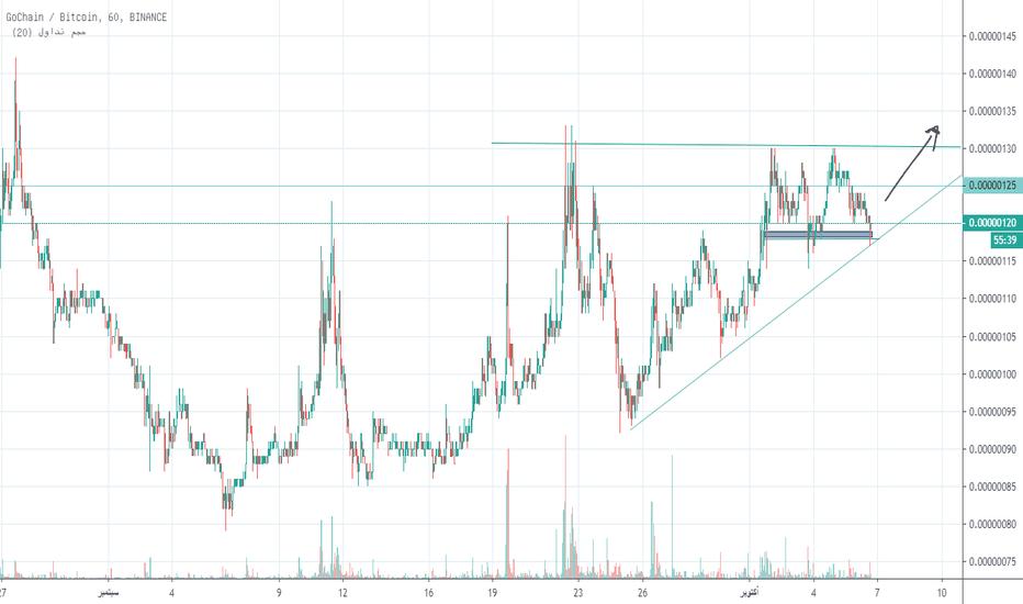tradingview go btc