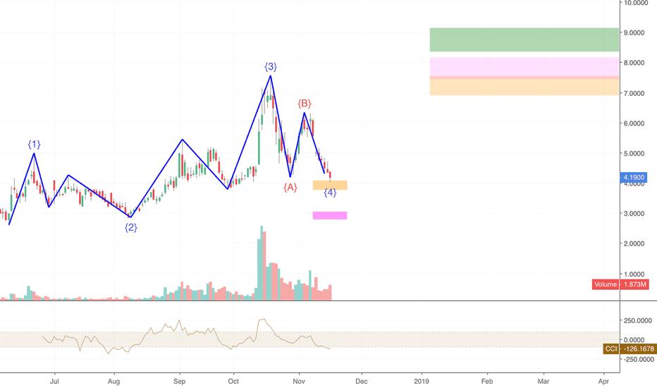 MMNFF Stock Price and Chart — OTC:MMNFF — TradingView