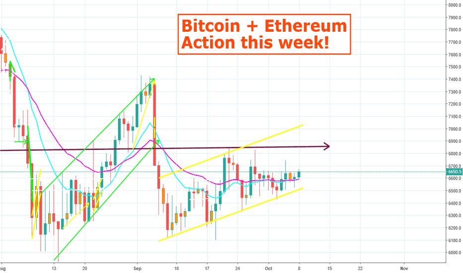 BTCUSD: Bitcoin & Ethereum: Action this week!