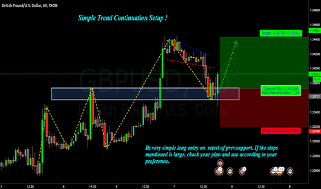 GBPUSD: GBPUSD : Simple Bullish Trend Continuation Setup !