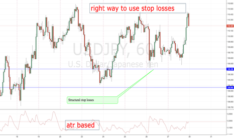 "USDJPY: Video ""Applying stop losses"""