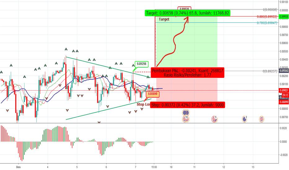EURGBP:  EURGBP - H1 - Prediksi dan Rencana Trading