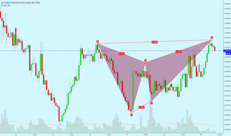 AUDCAD: deneme gartley