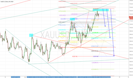 XAUUSD: Gold AB = CD, AB extension of 1.272, 1.272 CD extension