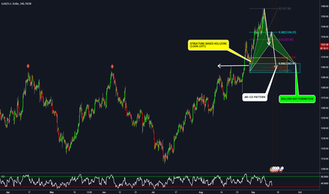 XAUUSD: GOLD - Bat Pattern & Ab=CD Pullback