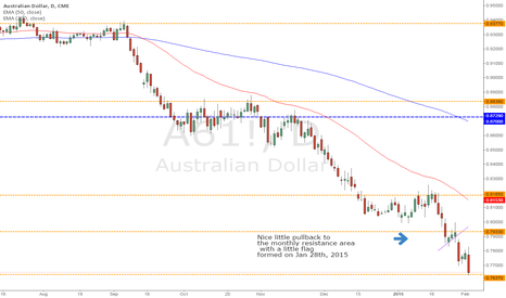A61!: RBA paints bearish picture on AUD with rate cut