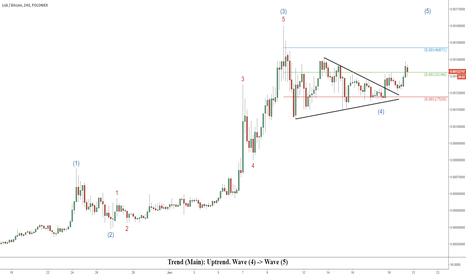 LSKBTC: Lisk (LSKBTC): Triangle Thrust Signals Higher Prices
