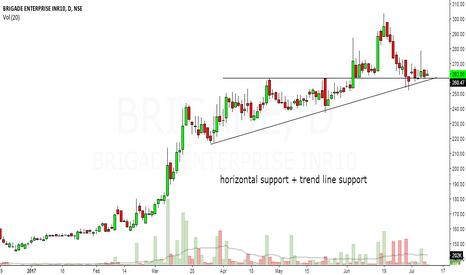 BRIGADE: brigade enterprise looks bullish in short to medium term.