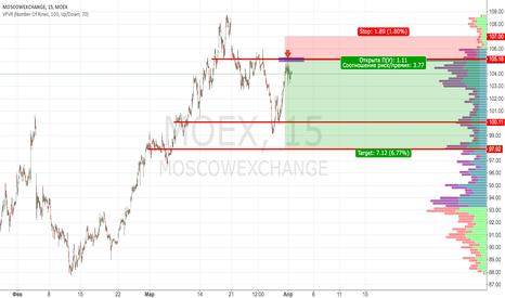 MOEX: MOEX продажа