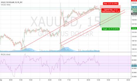 XAUUSD: Scalp short setup - gold digger