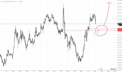 USDJPY: 美日仍持续看涨,推荐一个挂多位置