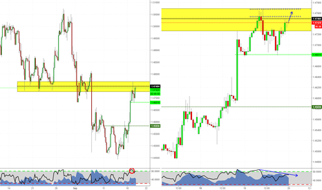 EURCAD: Structure Exposed!