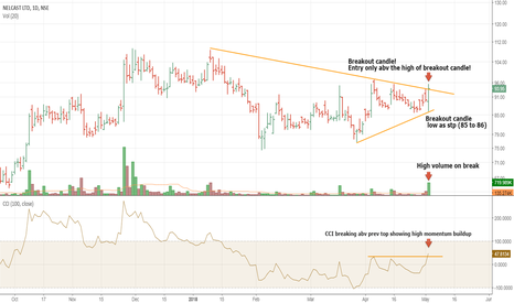 NELCAST: Nelcast only abv 96 if sustains