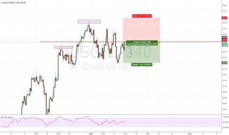 USOIL: Краткосрочная продажа по нефти WTI.