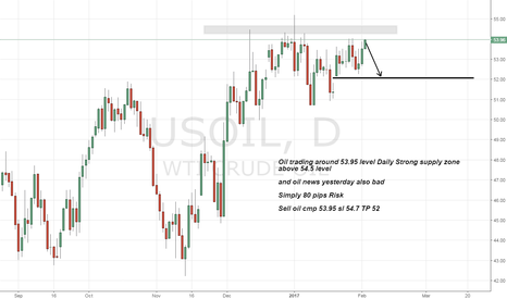 USOIL: Oil sell advice on Strong resistance