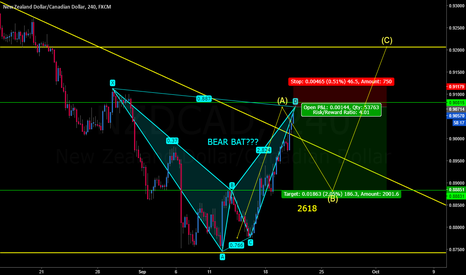 NZDCAD: NZDCAD BEAR BAT TO 2618 POSSIBLE