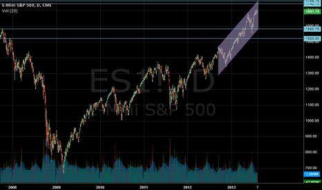 ES1!: $ES_F intrinsic volatility