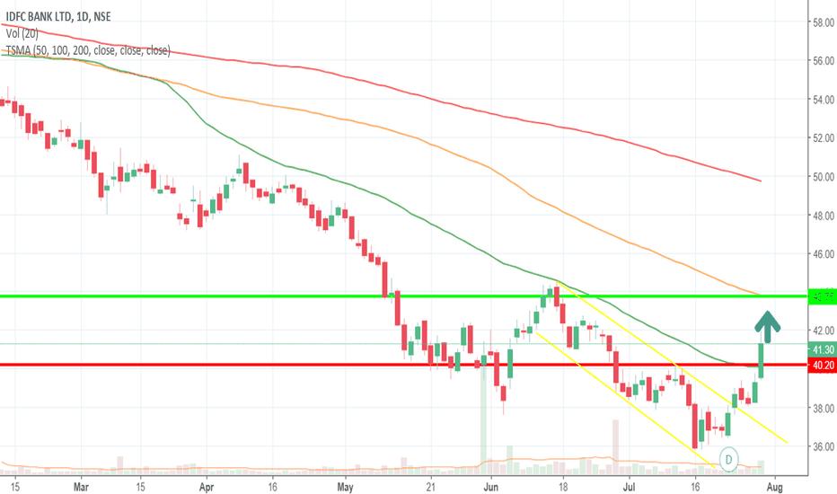 IDFCBANK: Buy  IDFC bank  Target 43.5 SL 40