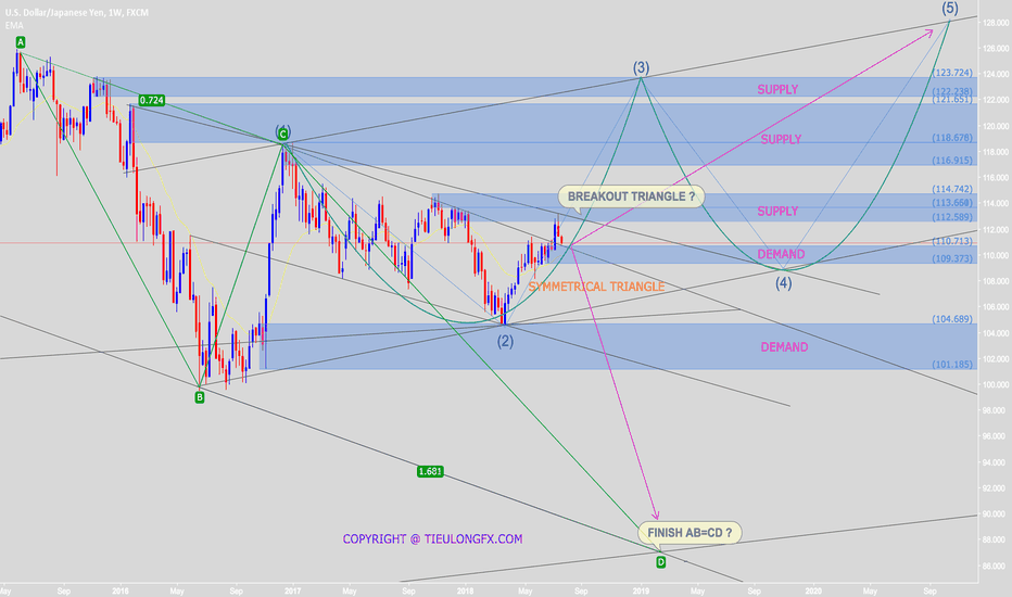 USDJPY: Finish AB=CD or Breakout Triangle to finish new Elliott Wave?
