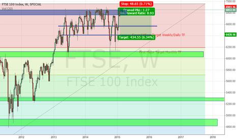 FTSE: FTSE 100 SHORT,