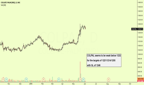 COLPAL: COLPAL seems to be weak...