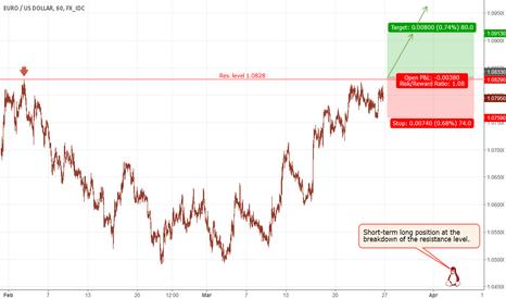 EURUSD: EUR: Short-term long position.