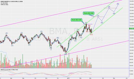 BMA: BMA O. de elliott -Señal de compra en 4 días -Próximo 0bj. 144$