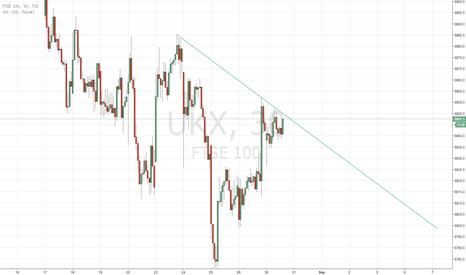 UKX: FTSE 100 6851 resistance