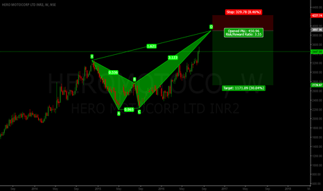 HEROMOTOCO: HEROMOTO IN BARIIESH BAT CAB PATTERN  SHORTLY REACH 3888
