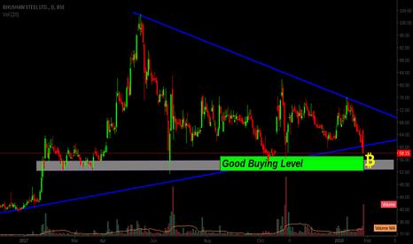 BHUSANSTL: Buy for Long term