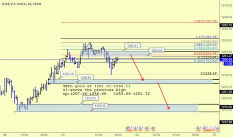 XAUUSD: sell gold at 30M tf