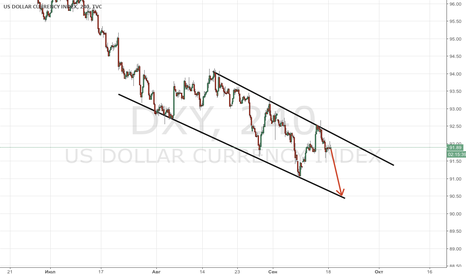 DXY:  Доллару не на чем расти