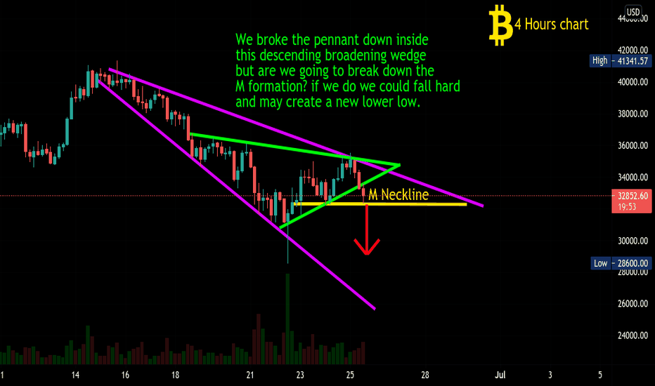 tradingview uk bitcoin