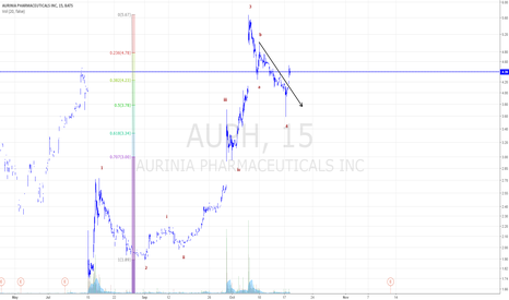 AUPH: AUPH