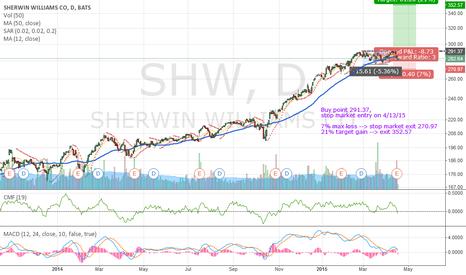 SHW: Chivas's idea: SHW out of flat base