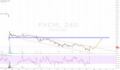 FXCM: FXCM un-franc-ed?