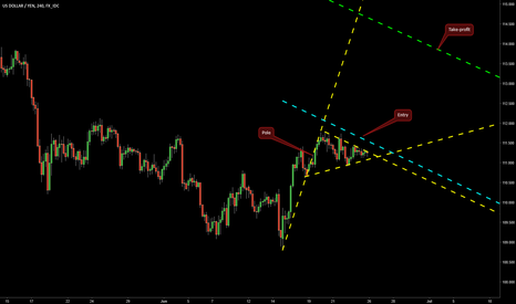 USDJPY: Bullish Pennant on USD/JPY @ H4