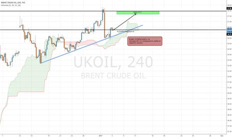 UKOIL: UKOIL (покупка)