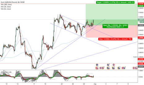 EURGBP: Bullish flag pattern