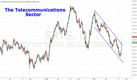 SRTS: The Telecommunications Sector had a 5% rally on July 27, 2017